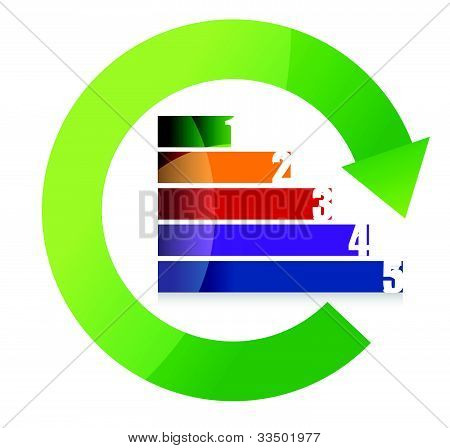 landscape colorful cycle number graph illustration design over white