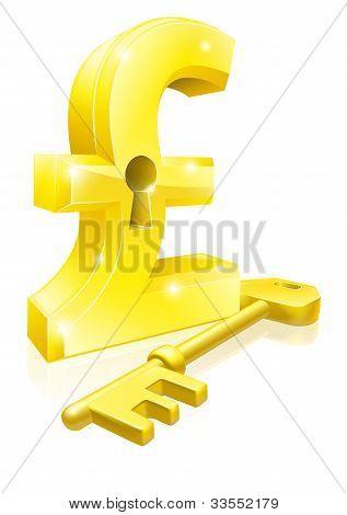 Pound Key Lock Concept