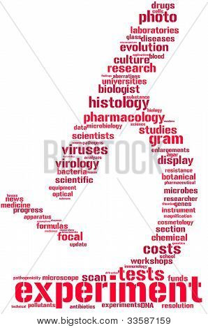 microscope shaped wordcloud, pictogram of scientific research
