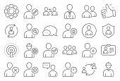 Users Line Icons. Profile, Group Of People And Support Signs. Id Card, Teamwork People And Businessm poster