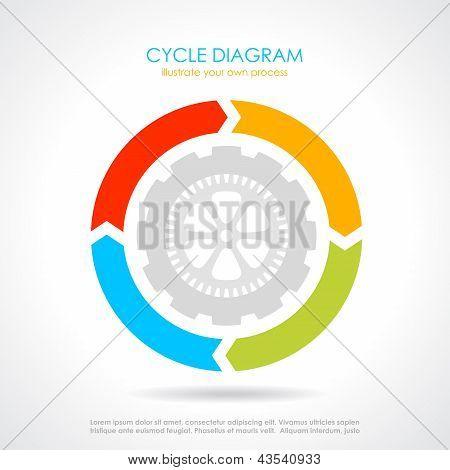 Vector cycle diagram illustration