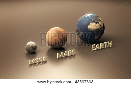 Planet Earth Mars And Moon