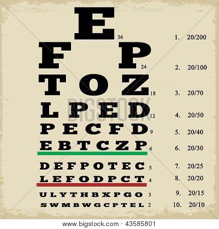 Vintage Style Eye Chart