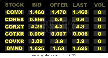 Share Prices On Electronic Board