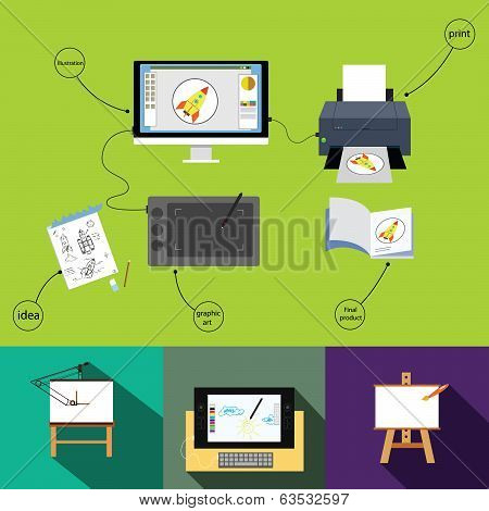 graphic design proces
