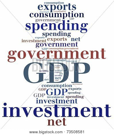 Gdp Or Gross Domestic Product Components.