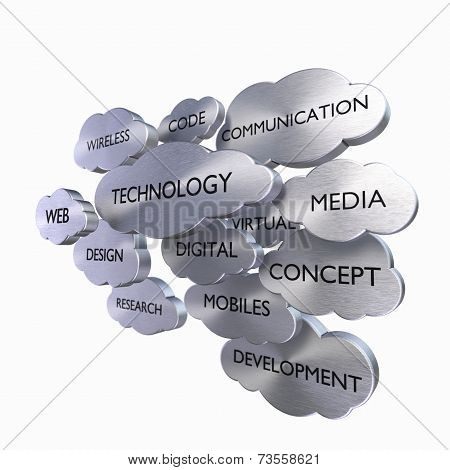 Media Technology Concept
