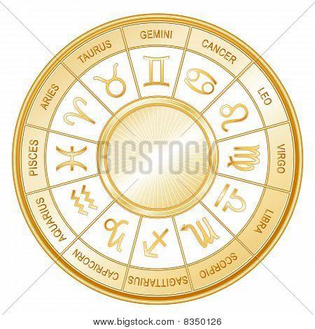 Roda de horóscopo