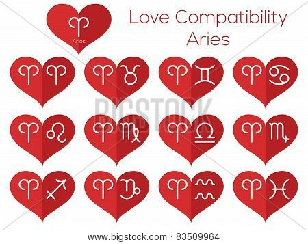 Love Compatibility - Aries. Astrological Signs Of The Zodiac. Vector Set Of Flat Thin Line Icons