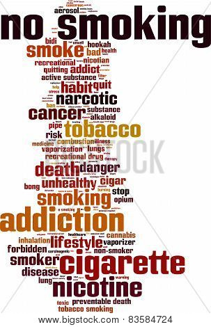 No Smoking Word Cloud