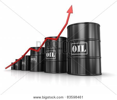 Oil Barrels With Increasing Arrow