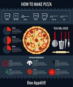 picture of recipe card  - How to make pizza - JPG