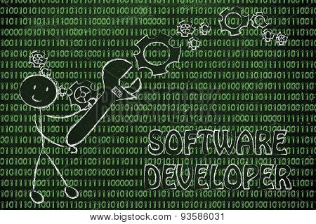 Man With Wrench Setting Up Binary Code, Software Developer Jobs