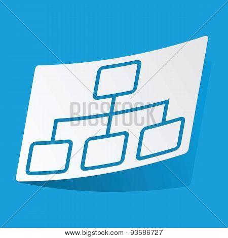 Scheme sticker