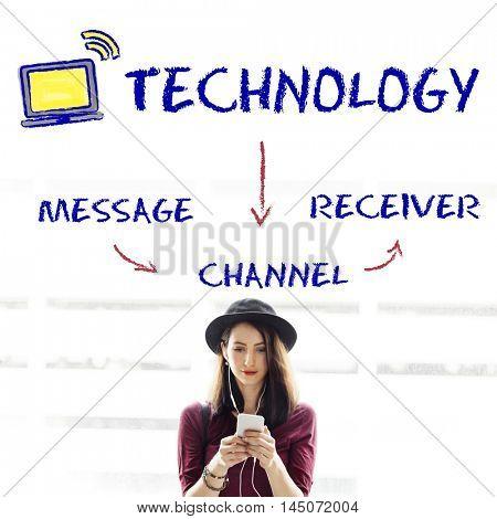 Blog Chat Communication Connection Graphic Concept