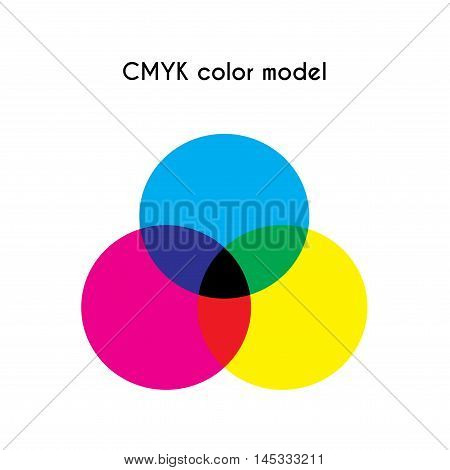 Simple CMYK Color Model Drawing. Isolated vector illustration real colors in diagram. Science and technology themed.