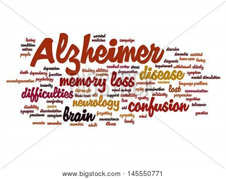 Vector concept conceptual Alzheimer`s disease symtoms abstract word cloud isolated on background