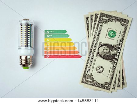 LED is energy saving lamp for save money. Eco concept