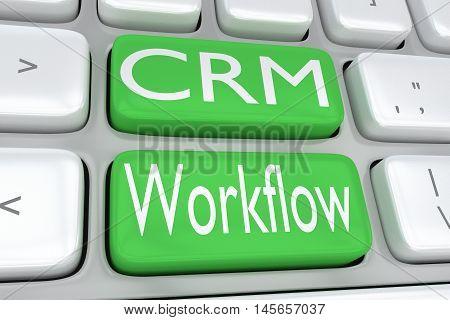 Crm Workflow Concept