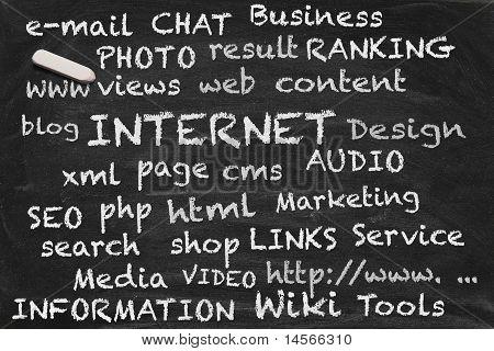 Internet-Tafel