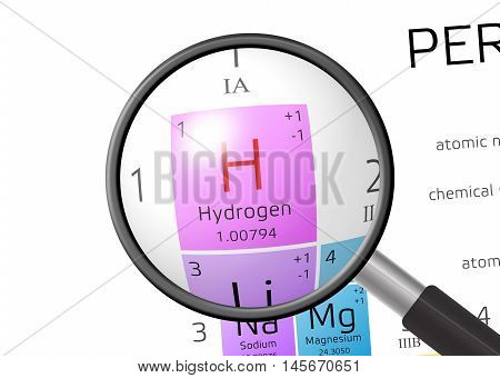 Element Of Hydrogen With Magnifying Glass
