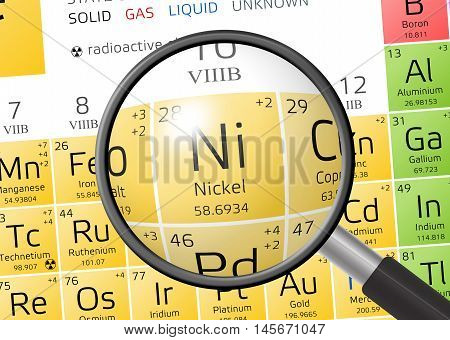 Element Of Nickel With Magnifying Glass