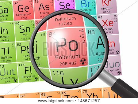 Element Of Polonium With Magnifying Glass