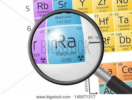 Element Of Radium With Magnifying Glass