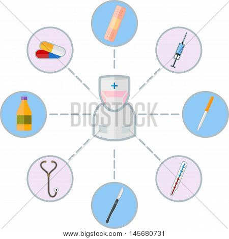 diagram of a doctor and medical instruments