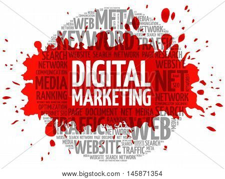 Digital Marketing word cloud business concept, presentation background