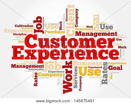 Customer Experience Word Cloud