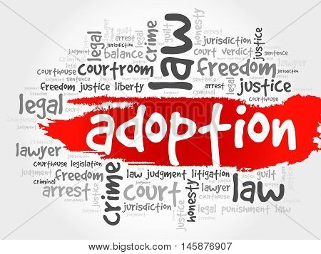 Adoption word cloud concept , presentation background
