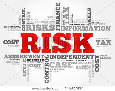 RISK word cloud business concept, presentation background
