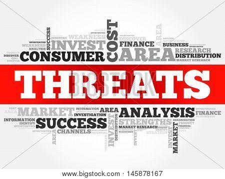Threats word cloud business concept, presentation background