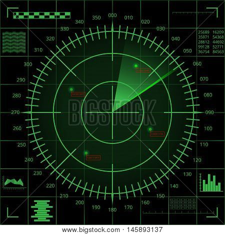 Digital green radar screen with targets and futuristic user interface on black screen