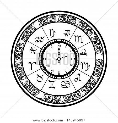 signs of the zodiac watch circle astrological astronomy future vector illustration