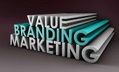 Branding And Marketing poster