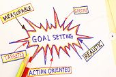 image of goal setting  - drawing Goal  - JPG