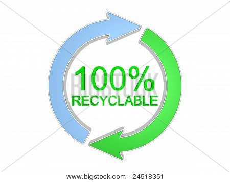 100 Percent Recyclable Sign. Isolated On The White Background
