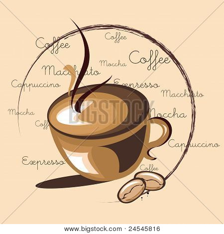 hot coffee on word cloud