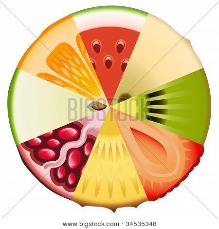 Fruit Diet Diagram