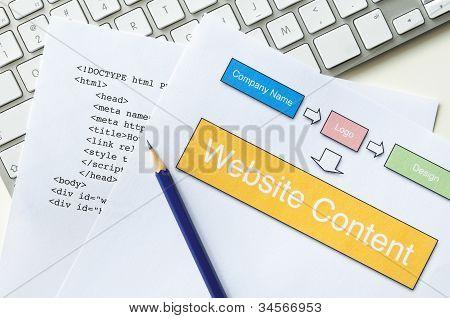 Planung der Webseite