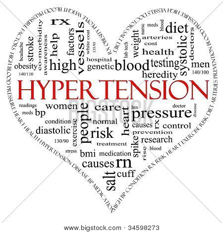 Black And Red Hypertension Heart Shaped Word Cloud Concept