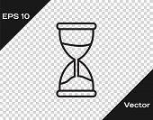 Black Line Old Hourglass With Flowing Sand Icon Isolated On Transparent Background. Sand Clock Sign. poster