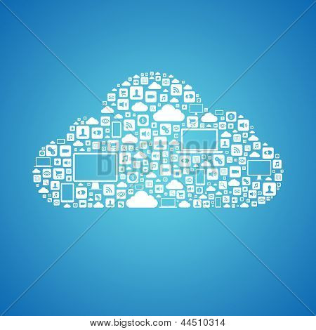 Cloud Computing-Konzept