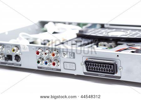 Euroconector
