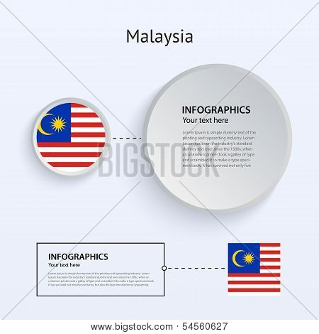 Malaysia Country Set of Banners.