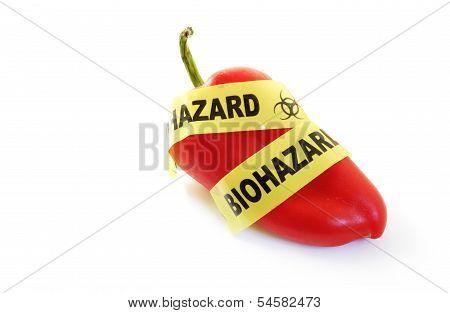 Food Warning