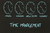 Time And Project Management For The Global Business