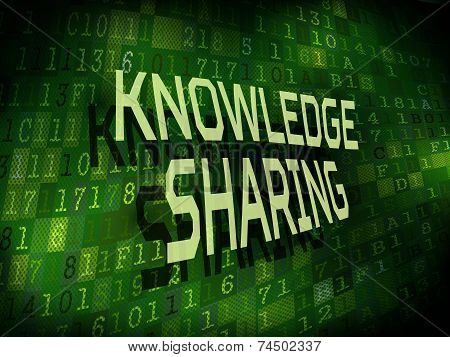 Knowledge Sharing Words Isolated On Digital Background